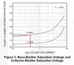calculating base emitter voltage
