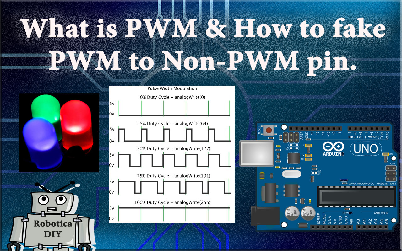 what is plus width modulation (PWM) with demonstration