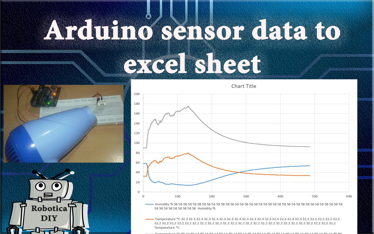 How to take Arduino sensor data to excel sheet and plot it for analysis.