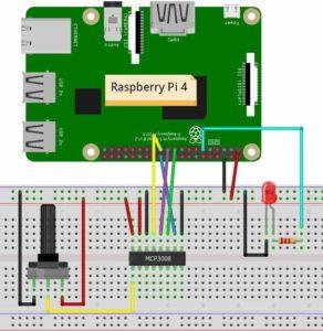 Analog inputs for raspberry pi, Control brightness of LED in Raspberry pi 4