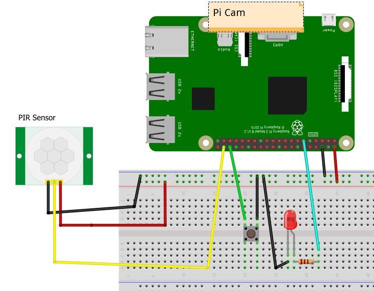 Burglar detector with photo captured email alert notification circuit